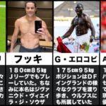 【ムキムキ】筋肉がすごいサッカー選手TOP12【サッカー】